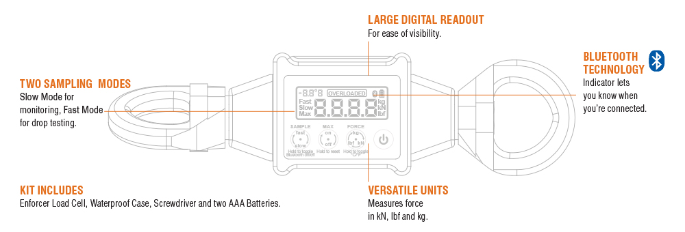 Rescue Enforcer Load Cell Kit display readout diagram in jpg image format, by CMC