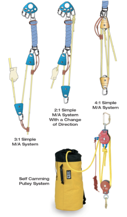 Pulleys and Mechanical Advantage Systems | CMC PRO